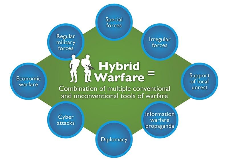 hw-hybrid_warfare-001